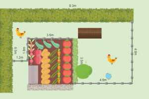 potager annee 2021